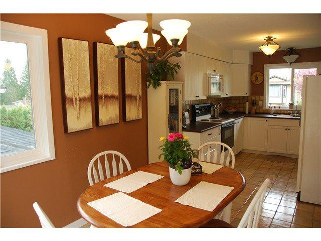 Main Photo: 1883 CAMPBELL AV in Port Coquitlam: Lower Mary Hill House for sale : MLS®# V1000245