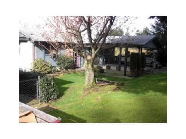 Main Photo: 2625 W HAWSER AV in Coquitlam: Ranch Park House for sale : MLS®# V1107646