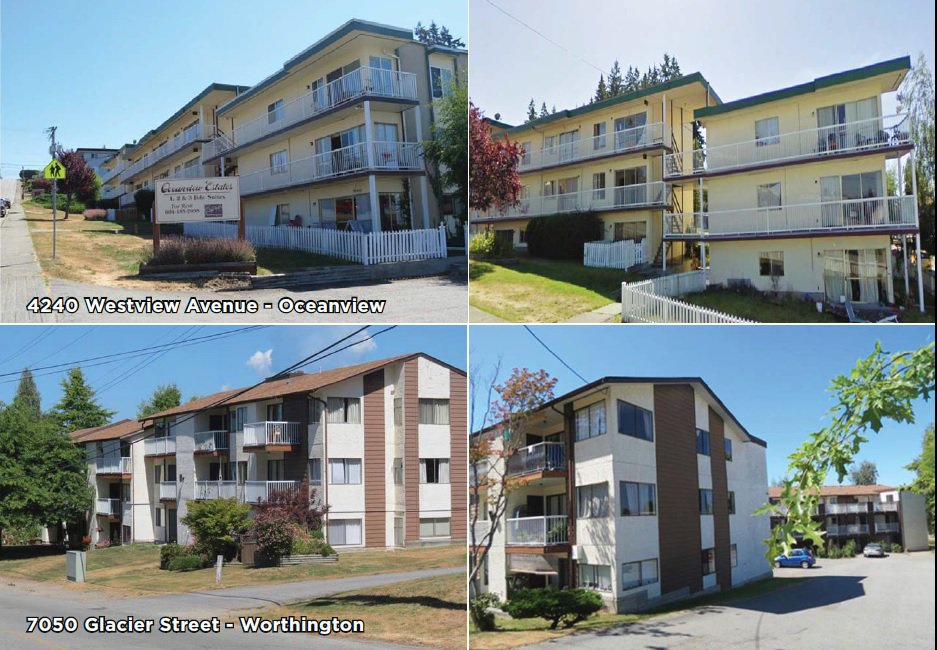 Main Photo: 106 Unit Portfolio in Powell River: Multi-Family Commercial for sale (Powell River, BC)