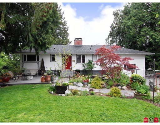 Main Photo: 7514 149A Street in Surrey: East Newton House for sale : MLS®# F2813049