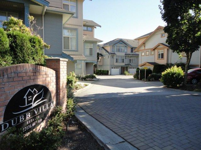 "Main Photo: 17 12036 66 Avenue in Surrey: West Newton Townhouse for sale in ""Dubb Villa Estates"" : MLS®# R2330008"