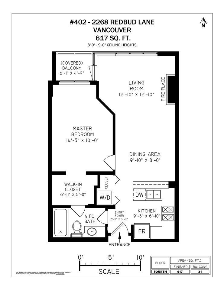 Kitsilano Properties For Sale