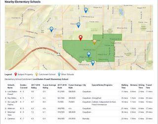 """Photo 3: 708 AUSTIN Avenue in Coquitlam: Coquitlam West Land for sale in """"Cariboo/Burquitlam"""" : MLS®# R2519050"""