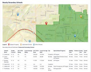 """Photo 5: 708 AUSTIN Avenue in Coquitlam: Coquitlam West Land for sale in """"Cariboo/Burquitlam"""" : MLS®# R2519050"""