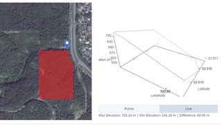 "Photo 3: LOT 2 CRANBROOK HILL Road in Prince George: Cranbrook Hill Land for sale in ""CRANBROOK HILL"" (PG City West (Zone 71))  : MLS®# R2447709"