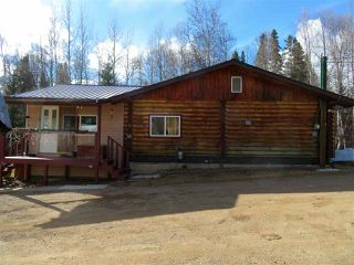 Main Photo: 7639 OLD ALASKA Highway in Fort Nelson: Fort Nelson - Rural House for sale (Fort Nelson (Zone 64))  : MLS®# R2447948