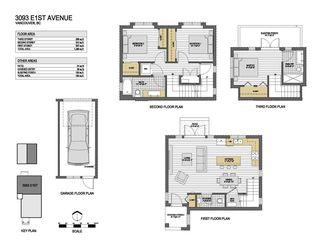 Photo 22: 3093 E 1ST Avenue in Vancouver: Renfrew VE 1/2 Duplex for sale (Vancouver East)  : MLS®# R2518507
