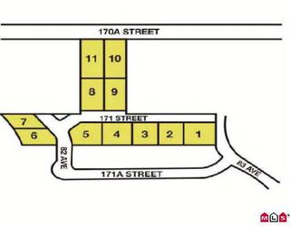 Main Photo: 8239 171 Street in Surrey: Fleetwood Tynehead Land for sale : MLS®# F2905430