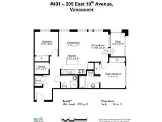 "Photo 16: 401 205 E 10TH Avenue in Vancouver: Mount Pleasant VE Condo for sale in ""THE HUB"" (Vancouver East)  : MLS®# V1105530"
