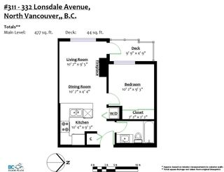 "Photo 20: 311 332 LONSDALE Avenue in North Vancouver: Lower Lonsdale Condo for sale in ""The Calypso"" : MLS®# R2214672"