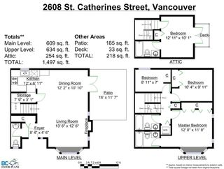 Photo 18: 2608 ST. CATHERINES Street in Vancouver: Mount Pleasant VE House 1/2 Duplex for sale (Vancouver East)  : MLS®# R2009853