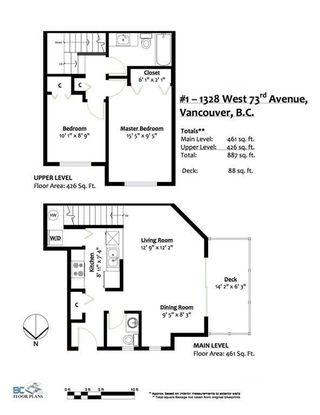 Photo 12: 1 1328 W 73RD Avenue in Vancouver: Marpole Townhouse for sale (Vancouver West)  : MLS®# R2236318