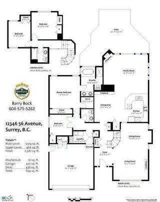 Photo 4: 12346 56 Avenue in Surrey: Panorama Ridge House for sale : MLS®# R2235338