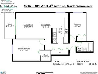 "Photo 20: 205 131 W 4TH Street in North Vancouver: Lower Lonsdale Condo for sale in ""Nottingham Place"" : MLS®# R2003888"