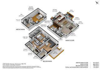 Photo 36: 2705 W 5TH AVENUE in Vancouver: Kitsilano 1/2 Duplex for sale (Vancouver West)  : MLS®# R2497295