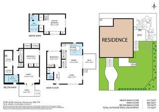Photo 37: 2705 W 5TH AVENUE in Vancouver: Kitsilano 1/2 Duplex for sale (Vancouver West)  : MLS®# R2497295