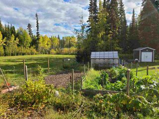 Photo 24: 4400 KNOEDLER Road in Prince George: Hobby Ranches House for sale (PG Rural North (Zone 76))  : MLS®# R2502367