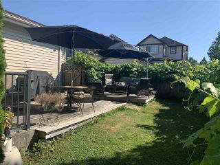 Photo 27: 18556 67A Avenue in Surrey: Cloverdale BC House for sale (Cloverdale)  : MLS®# R2484219