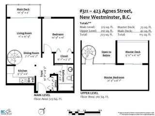 "Photo 18: 311 423 AGNES Street in New Westminster: Downtown NW Condo for sale in ""The Ridgeview"" : MLS®# R2415243"