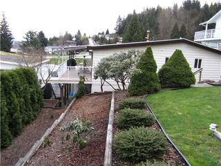 Photo 2: 2546 QUAY PL in Coquitlam: Ranch Park House for sale : MLS®# V879566