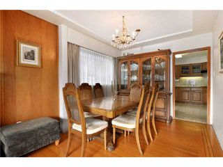 Photo 3: 145 E 38TH AV in Vancouver: Main House for sale (Vancouver East)  : MLS®# V863937