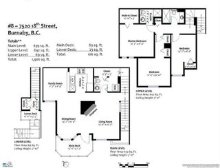 """Photo 34: 8 7520 18TH Street in Burnaby: Edmonds BE Townhouse for sale in """"WESTMOUNT PARK"""" (Burnaby East)  : MLS®# R2513250"""