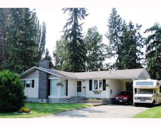 Main Photo: 521 PALMER Street in Quesnel: Quesnel - Town House for sale (Quesnel (Zone 28))  : MLS®# N185725