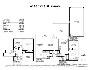 Photo 20: 6160 175A Street in Surrey: Cloverdale BC House for sale (Cloverdale)  : MLS®# R2429632