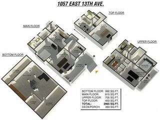 Photo 20: 1057 E 13TH Avenue in Vancouver: Mount Pleasant VE House for sale (Vancouver East)  : MLS®# R2234604