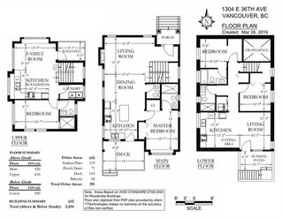 """Photo 20: 1304 E 36TH Avenue in Vancouver: Knight House for sale in """"KENSINGTON"""" (Vancouver East)  : MLS®# R2389998"""