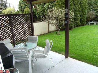 Photo 12: 9443 149A Street in Surrey: Fleetwood Tynehead House for sale : MLS®# F1112279