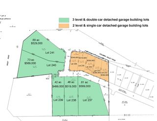 """Photo 4: 43401 BLUE GROUSE Lane: Lindell Beach Land for sale in """"THE COTTAGES AT CULTUS LAKE"""" (Cultus Lake)  : MLS®# R2521813"""