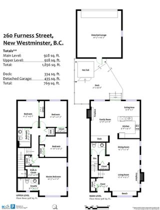 Photo 20: 260 FURNESS Street in New Westminster: Queensborough House for sale : MLS®# R2415514