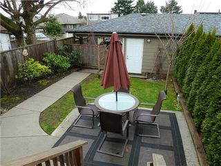 Photo 8: 317 E 5TH Street in North Vancouver: Lower Lonsdale House 1/2 Duplex for sale : MLS®# V1051265