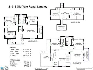 Photo 5: 21016 OLD YALE ROAD in Langley: Langley City House for sale : MLS®# R2037132