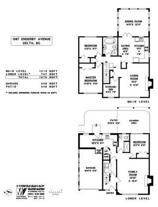Photo 20: 1387 ENDERBY AVENUE in Delta: Beach Grove House for sale (Tsawwassen)  : MLS®# R2000197