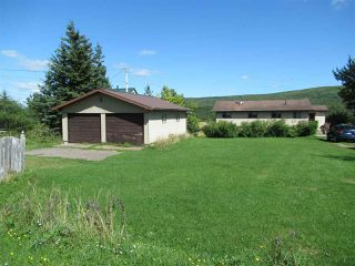 Main Photo: 6834 Highway 395 in South West Margaree: 306-Inverness County / Inverness & Area Residential for sale (Highland Region)  : MLS®# 201924068